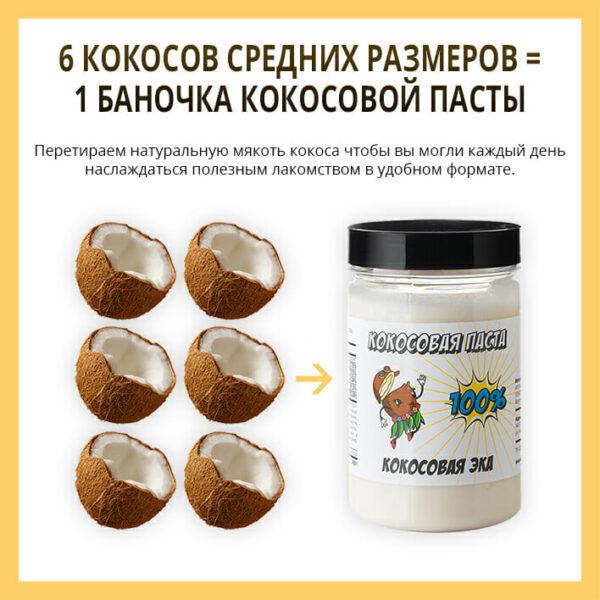 Кокосовая паста 250 грамм   Набор 16 банок